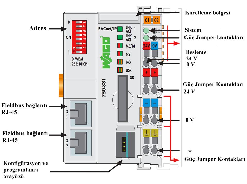 """IEC 61131-3 göre serbest programlanabilir BACnet kontrolörü """"Bacnet-Bina Kontrolör"""" (B-BC) cihaz türüdür."""