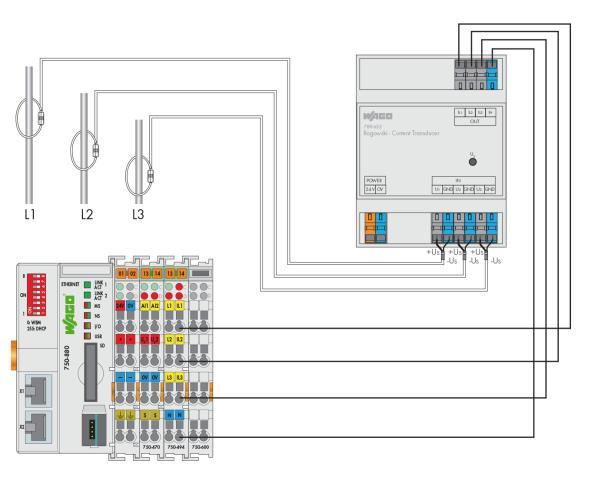 WAGO enerji analizör modülleri ile akım ve gerilim analizi, ölçümü ve takibi yapılabilir.