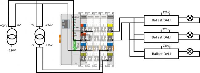 WAGO aydınlatma otomasyon sistemi tek bir lambanın aç/kapa kontrolünden karmaşık 1-10V analog, DALI, DMX ve genel dimleme sistemlerinin hepsine çözüm sunacak esneklik ve geniş ürün yelpazesindedir.