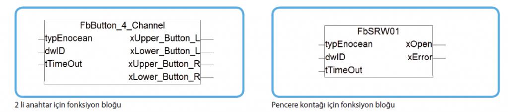 Anahtar ve pencere kontağı için fonksiyon blokları